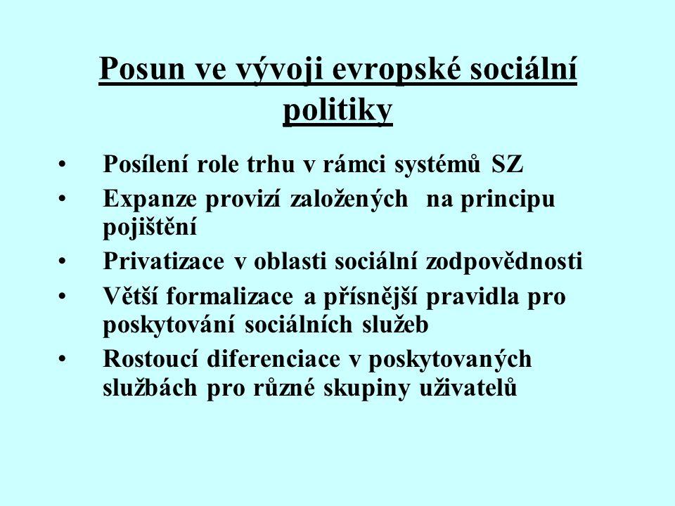 Posun ve vývoji evropské sociální politiky