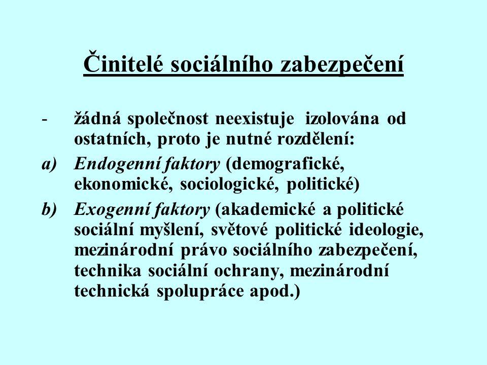 Činitelé sociálního zabezpečení