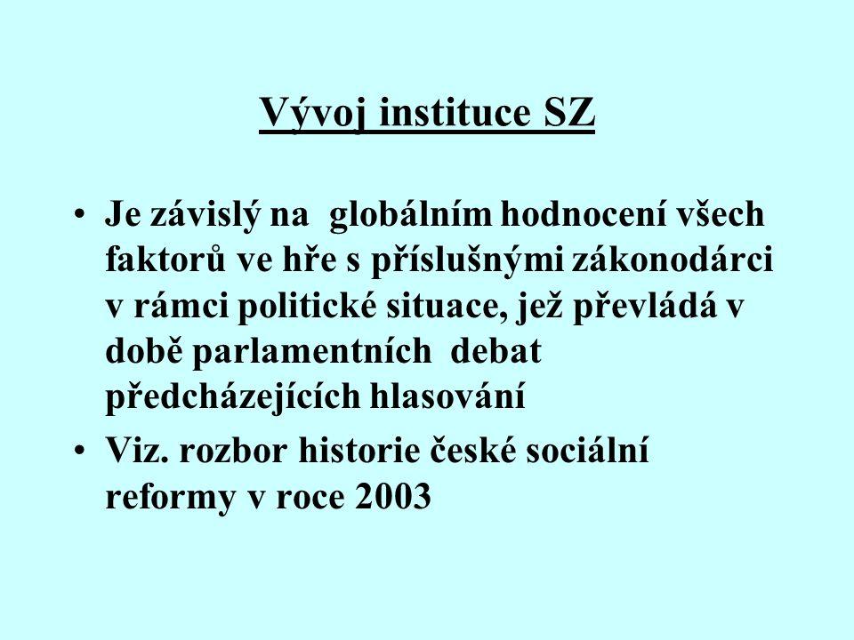 Vývoj instituce SZ