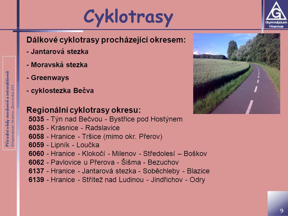 Cyklotrasy Dálkové cyklotrasy procházející okresem: