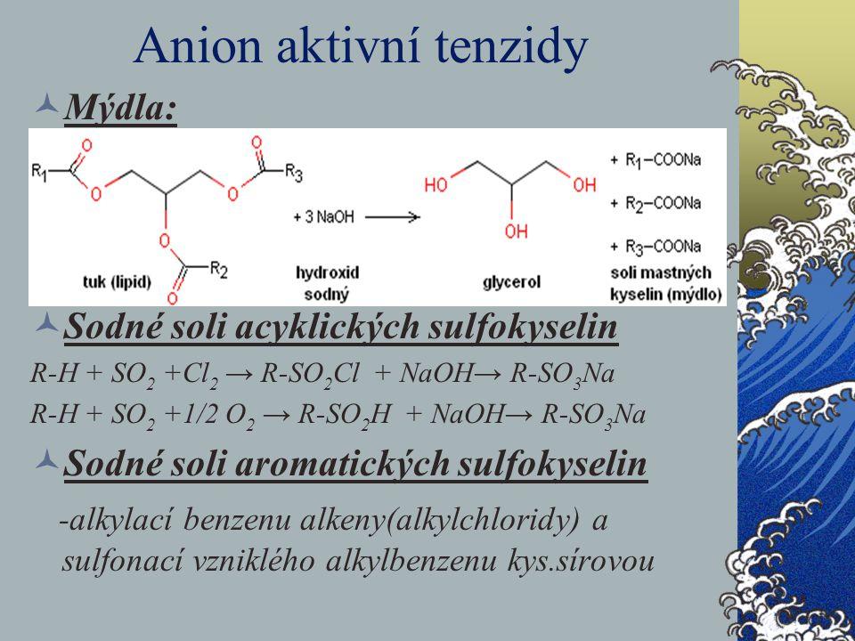 Anion aktivní tenzidy Mýdla: Sodné soli acyklických sulfokyselin