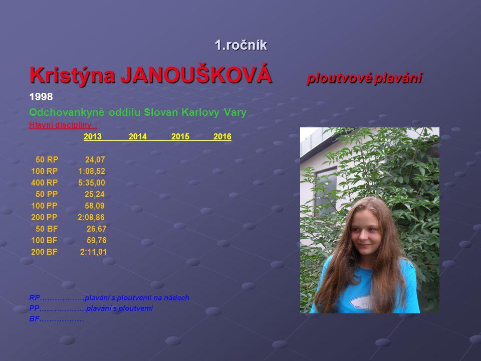 Kristýna JANOUŠKOVÁ ploutvové plavání