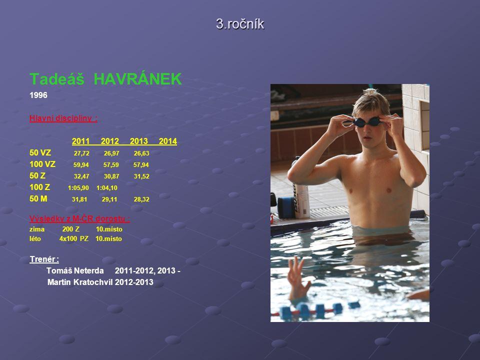 Tadeáš HAVRÁNEK 3.ročník 1996 Hlavní disciplíny : 2011 2012 2013 2014