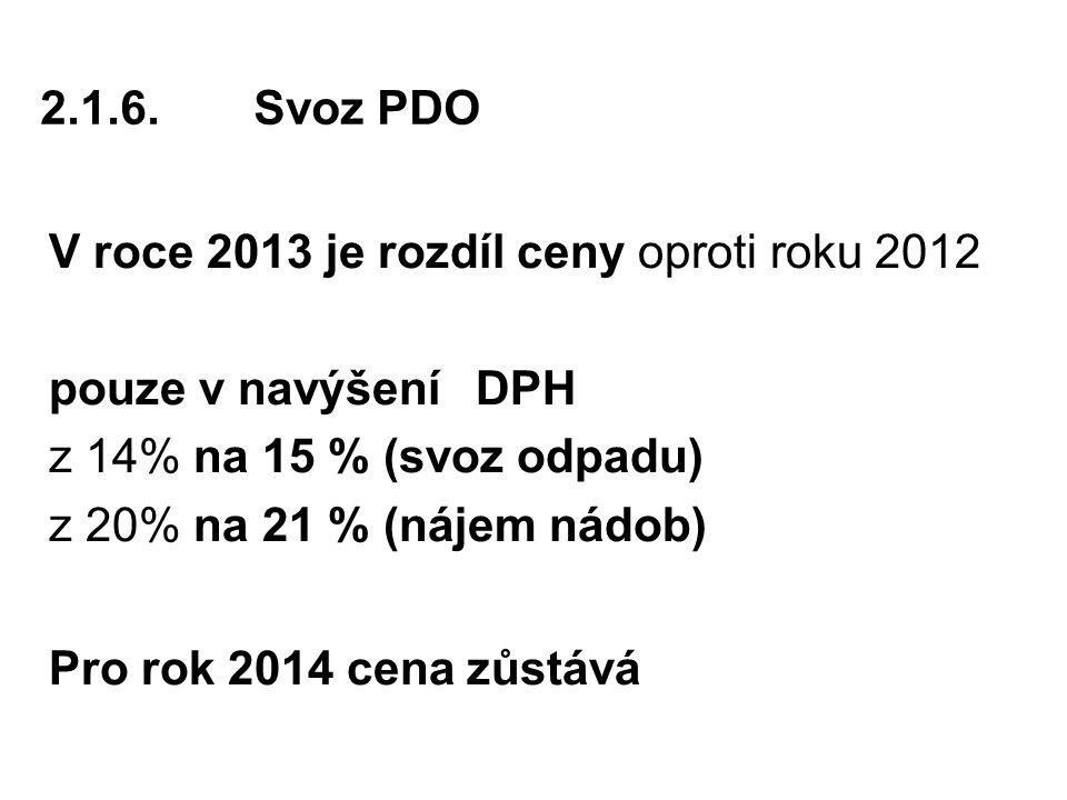 2.1.6. Svoz PDO V roce 2013 je rozdíl ceny oproti roku 2012. pouze v navýšení DPH. z 14% na 15 % (svoz odpadu)