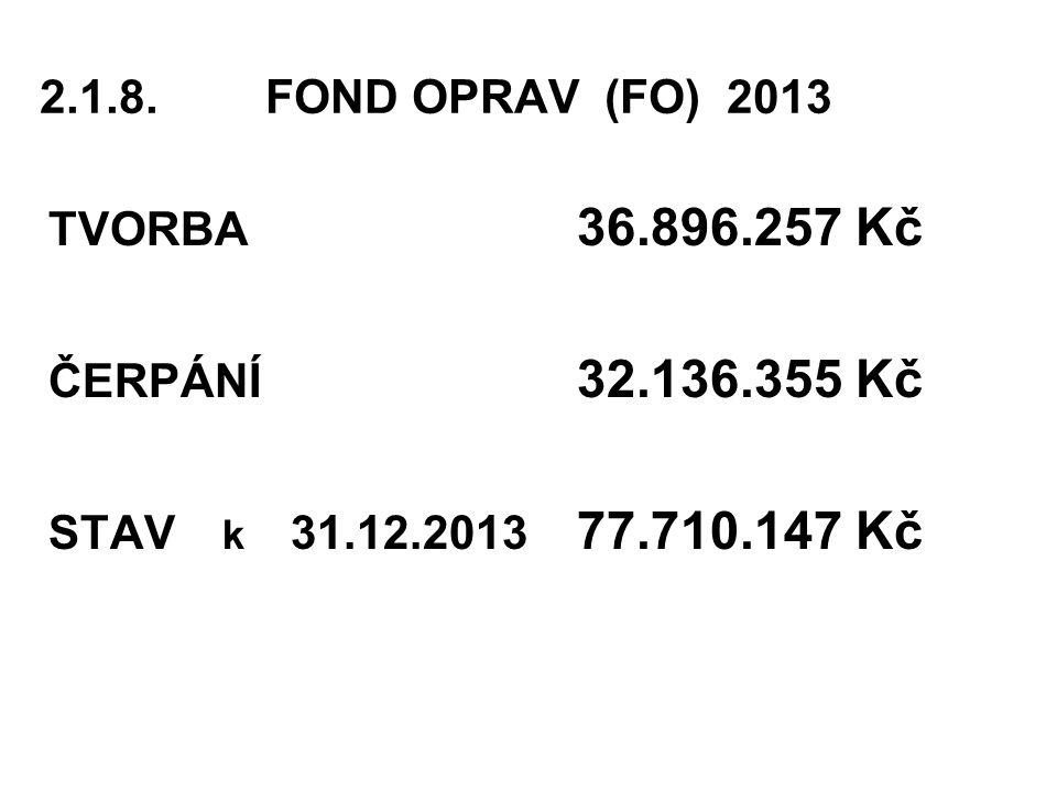 2.1.8. FOND OPRAV (FO) 2013 TVORBA 36.896.257 Kč.