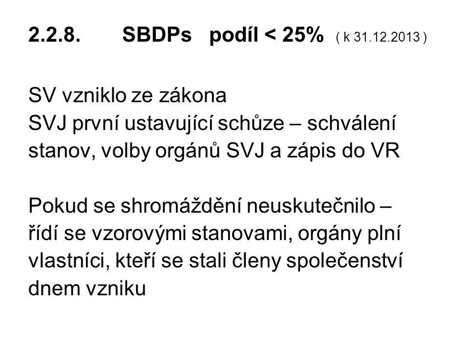2.2.8. SBDPs podíl < 25% ( k 31.12.2013 ) SV vzniklo ze zákona. SVJ první ustavující schůze – schválení.