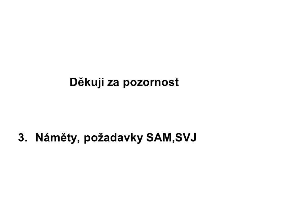 3. Náměty, požadavky SAM,SVJ