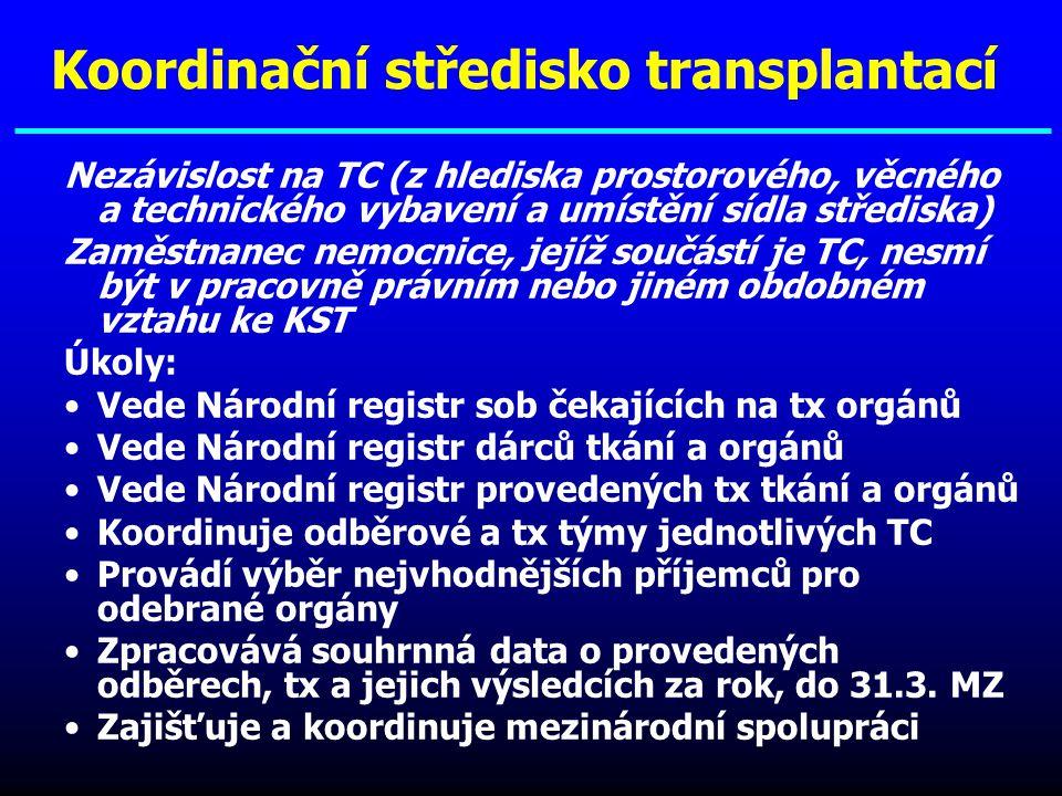 Koordinační středisko transplantací