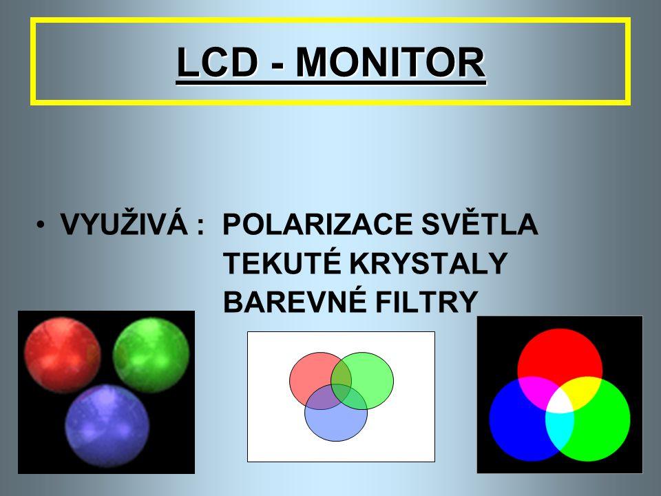LCD - MONITOR VYUŽIVÁ : POLARIZACE SVĚTLA TEKUTÉ KRYSTALY