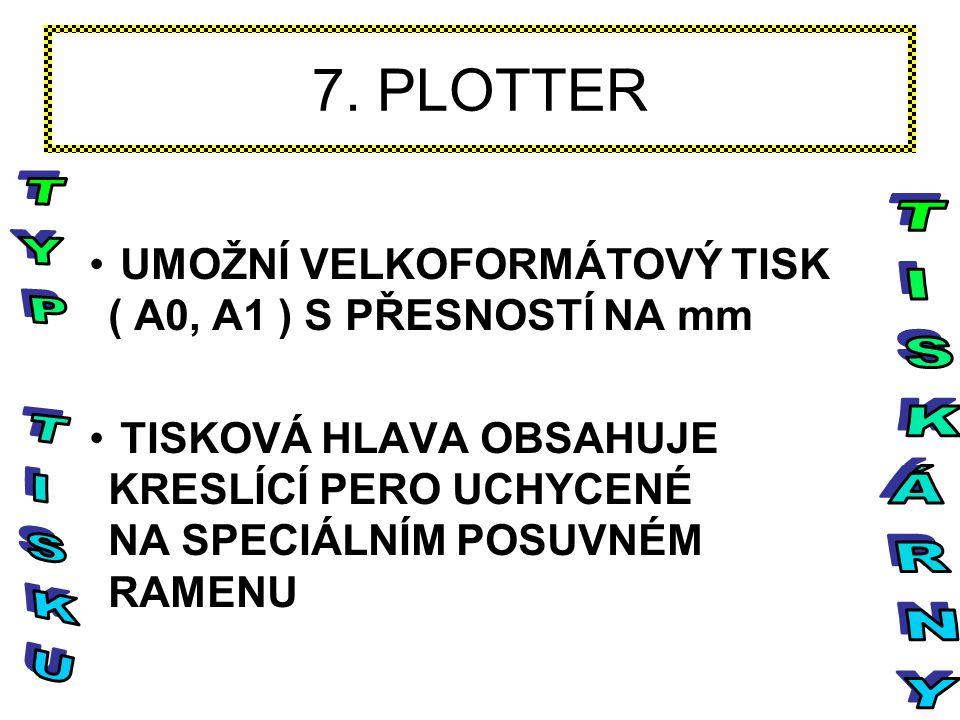 7. PLOTTER TYP TISKU TISKÁRNY