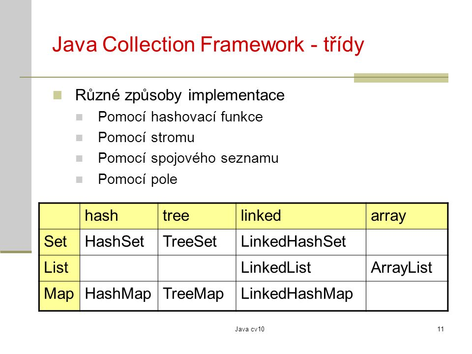 Java Collection Framework - třídy