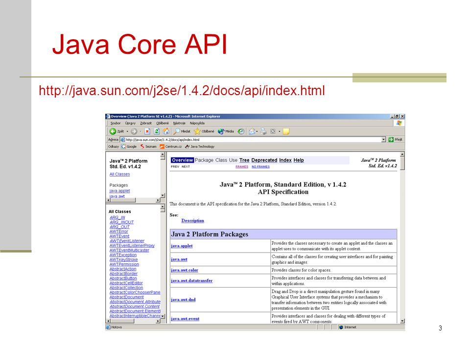Java Core API http://java.sun.com/j2se/1.4.2/docs/api/index.html