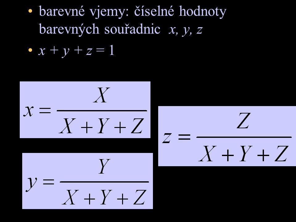barevné vjemy: číselné hodnoty barevných souřadnic x, y, z
