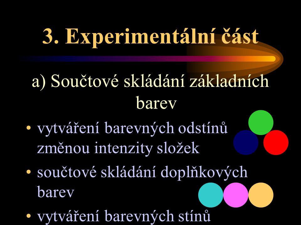 a) Součtové skládání základních barev