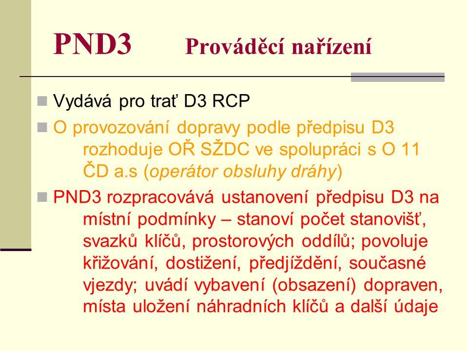 PND3 Prováděcí nařízení