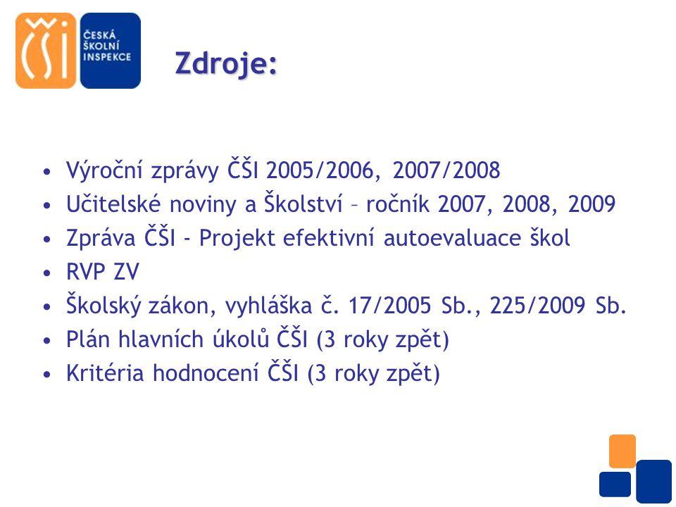 Zdroje: Výroční zprávy ČŠI 2005/2006, 2007/2008