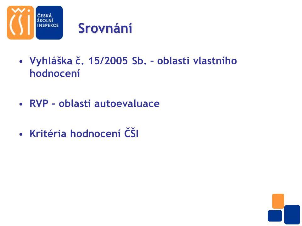 Srovnání Vyhláška č. 15/2005 Sb. – oblasti vlastního hodnocení