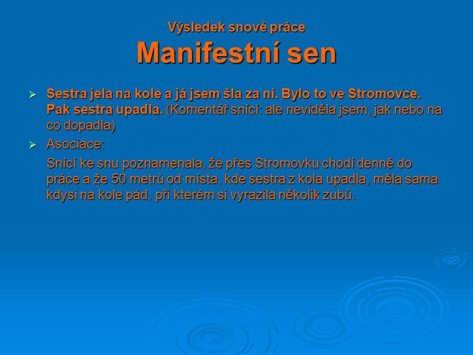 Výsledek snové práce Manifestní sen