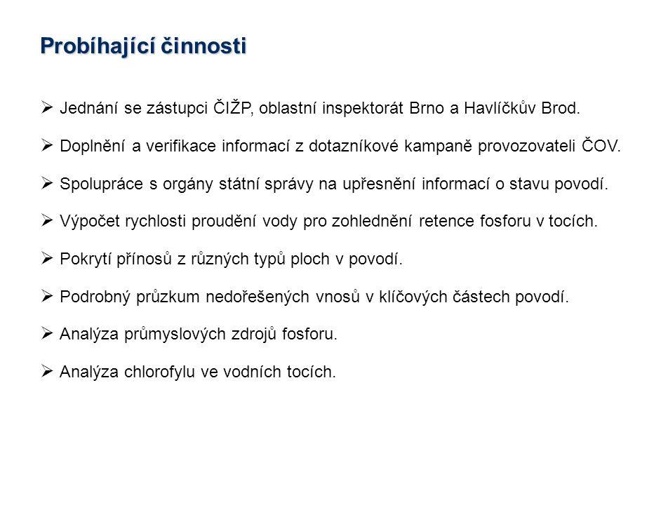 Probíhající činnosti Jednání se zástupci ČIŽP, oblastní inspektorát Brno a Havlíčkův Brod.
