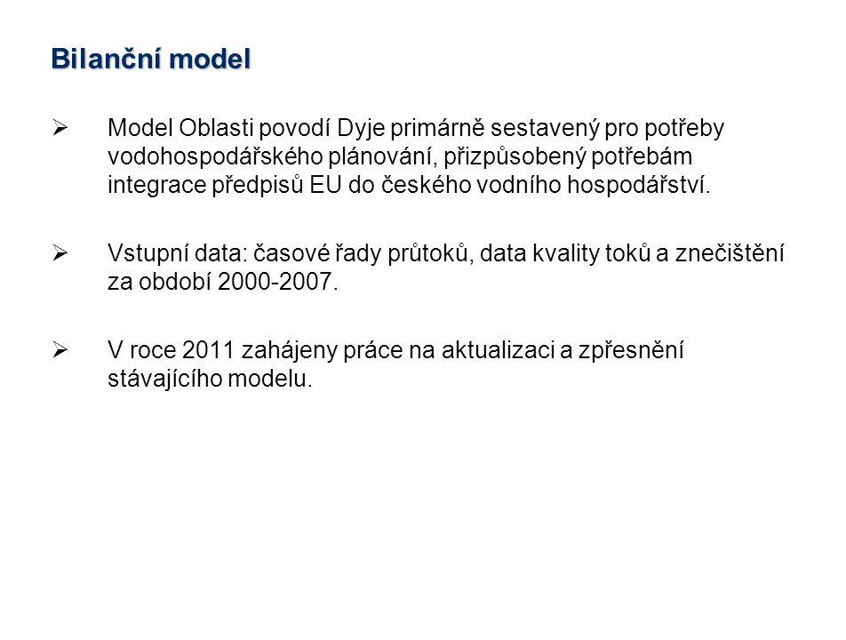 Bilanční model
