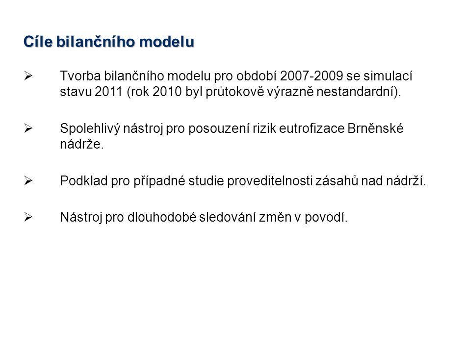 Cíle bilančního modelu
