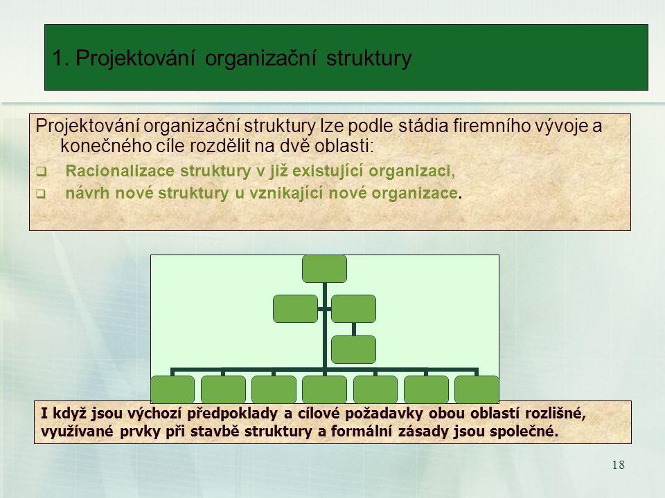 1. Projektování organizační struktury