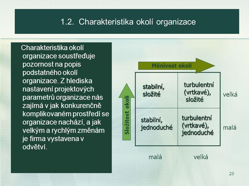 1.2. Charakteristika okolí organizace