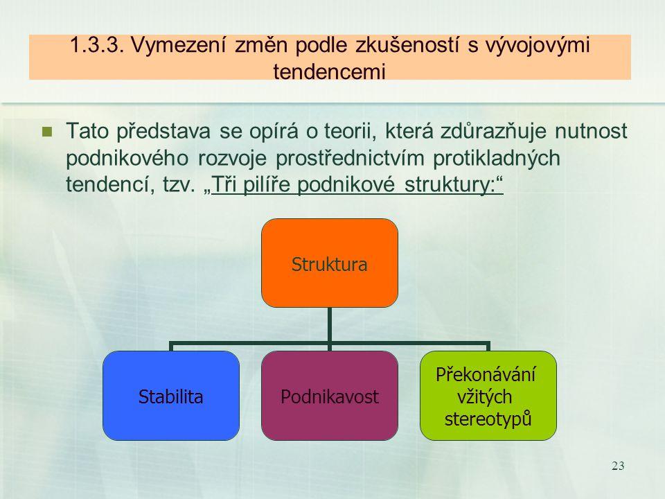 1.3.3. Vymezení změn podle zkušeností s vývojovými tendencemi