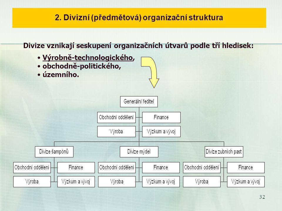 2. Divizní (předmětová) organizační struktura