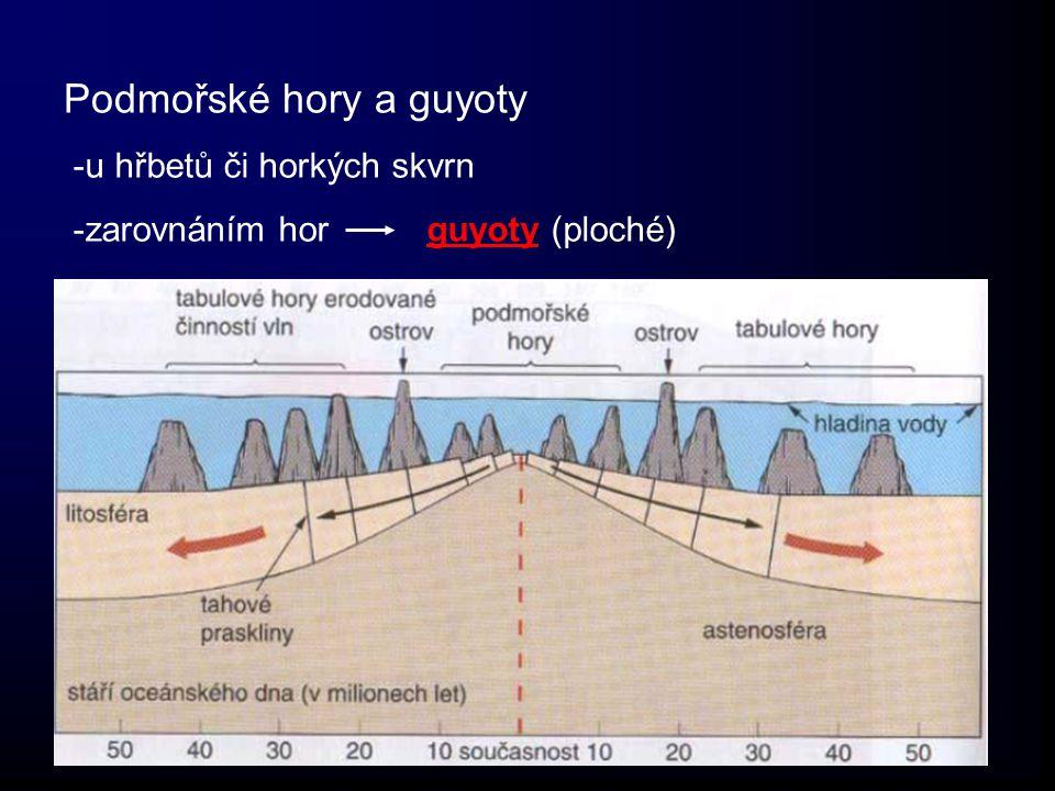 Podmořské hory a guyoty
