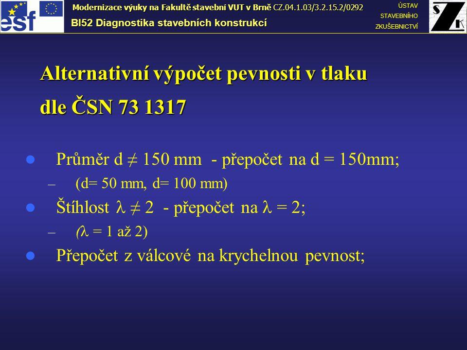 Alternativní výpočet pevnosti v tlaku dle ČSN 73 1317