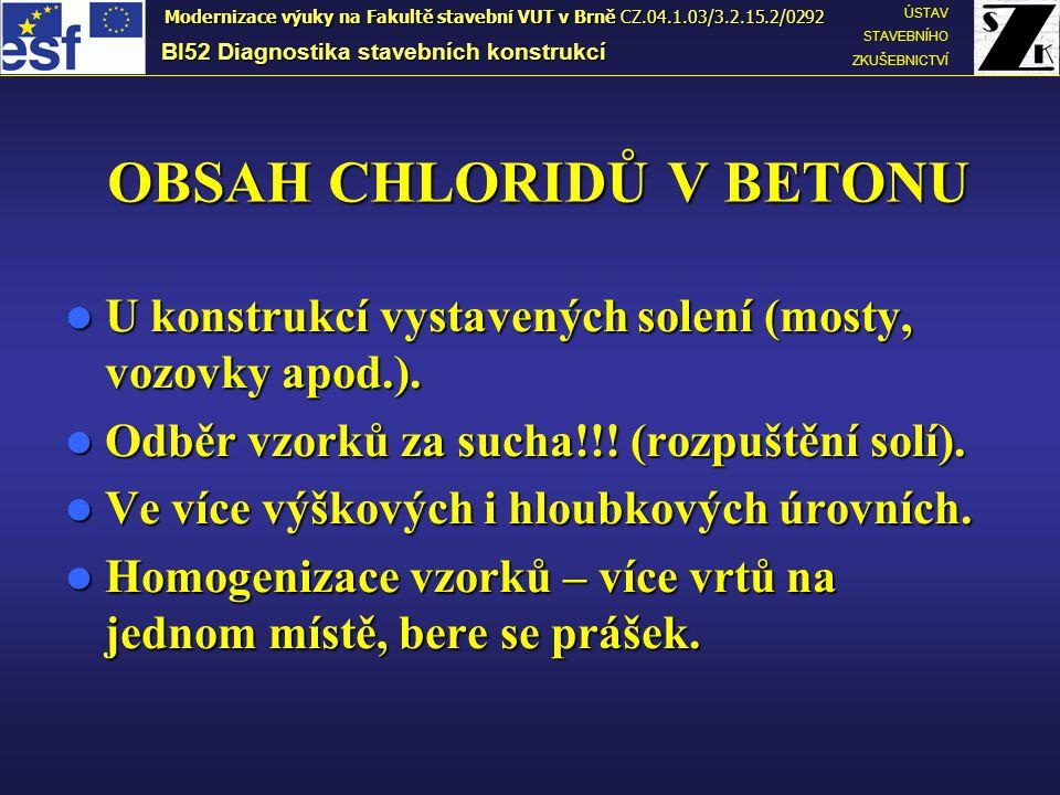 OBSAH CHLORIDŮ V BETONU