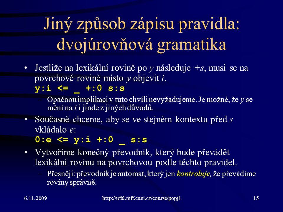 Jiný způsob zápisu pravidla: dvojúrovňová gramatika