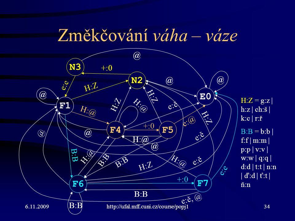 Změkčování váha – váze N3 N2 E0 F1 F4 F5 F6 F7 @ +:0 @ @ e:e H:Z @ H:Z