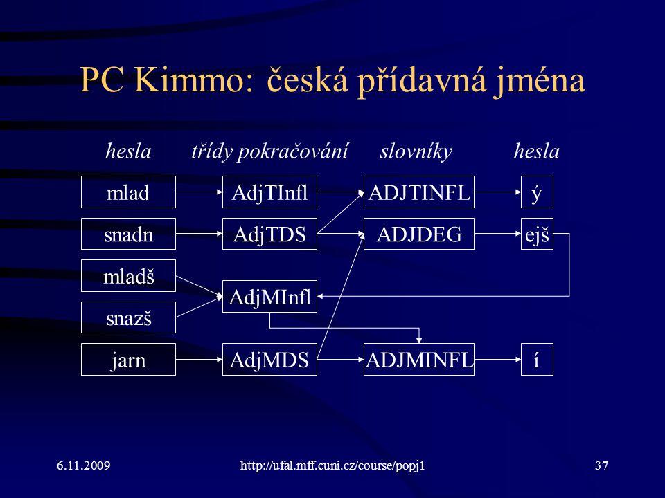 PC Kimmo: česká přídavná jména