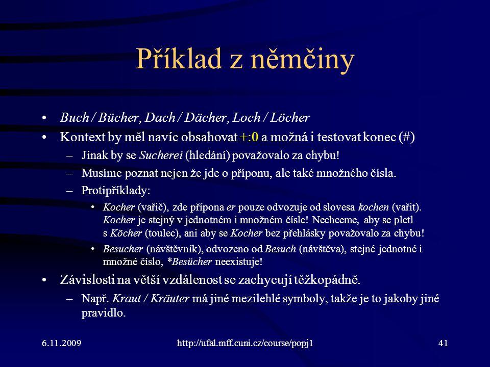 Příklad z němčiny Buch / Bücher, Dach / Dächer, Loch / Löcher