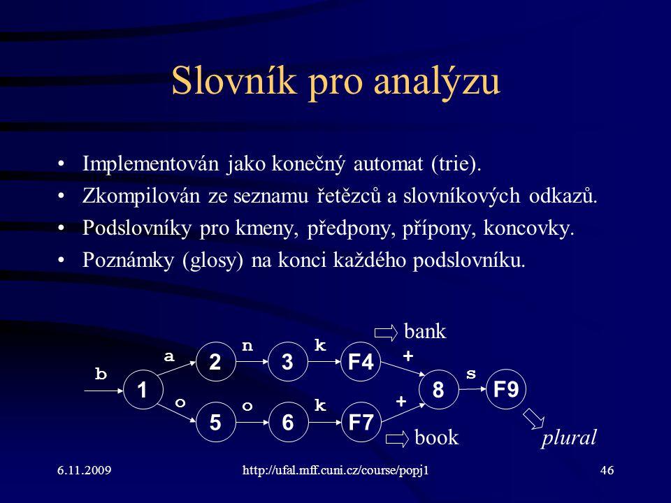 Slovník pro analýzu Implementován jako konečný automat (trie).