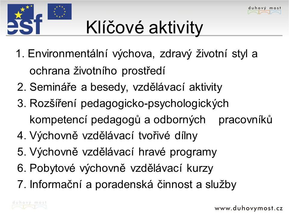 Klíčové aktivity 1. Environmentální výchova, zdravý životní styl a