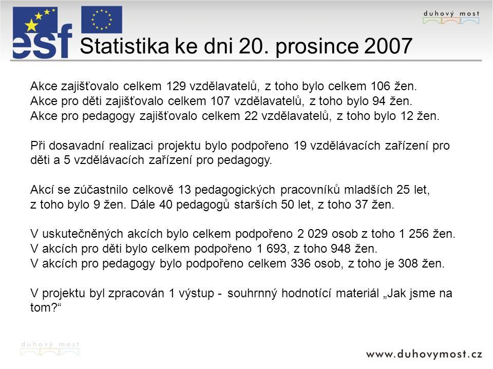 Statistika ke dni 20. prosince 2007