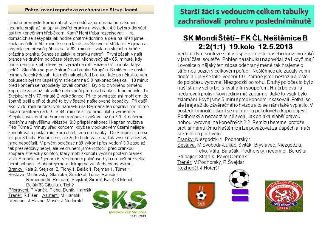SK Mondi Štětí – FK ČL Neštěmice B