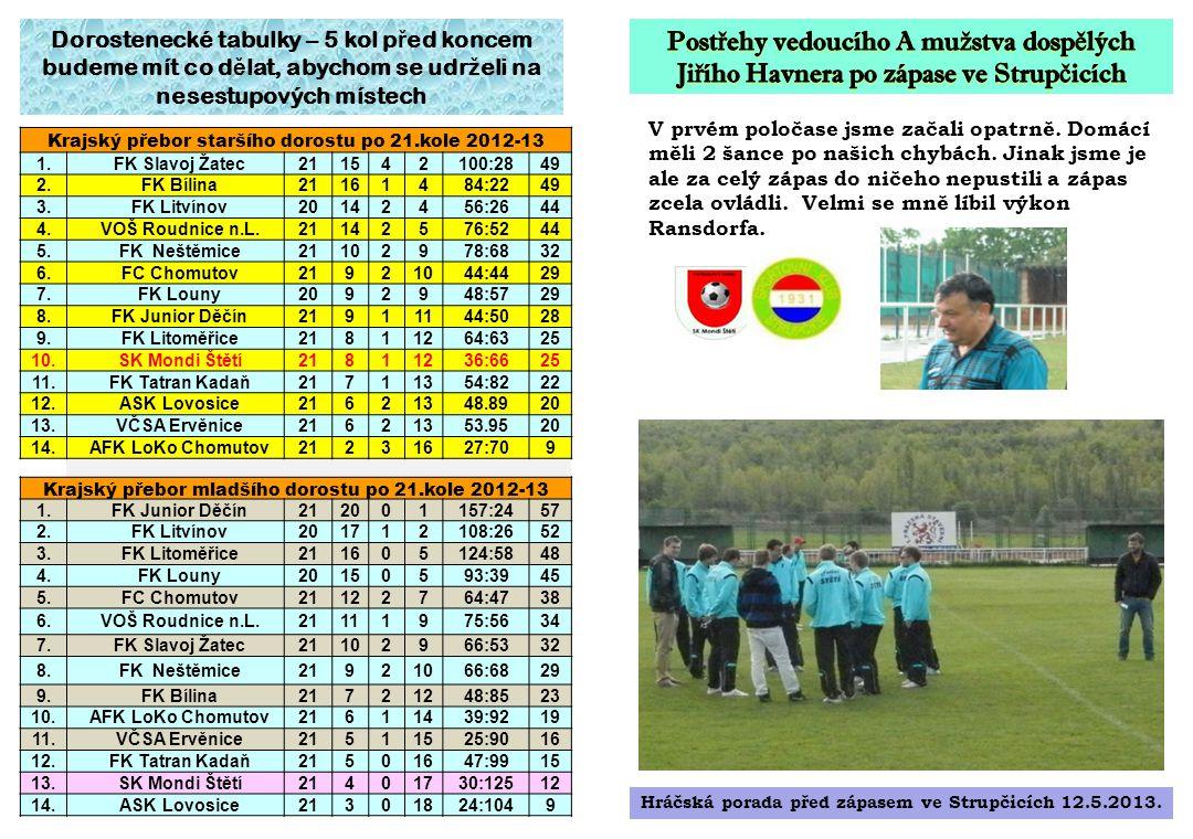 Hráčská porada před zápasem ve Strupčicích 12.5.2013.