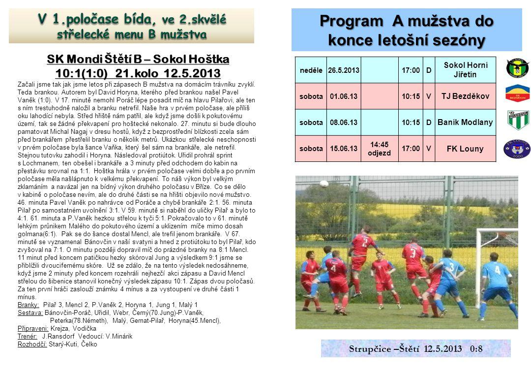 Program A mužstva do konce letošní sezóny
