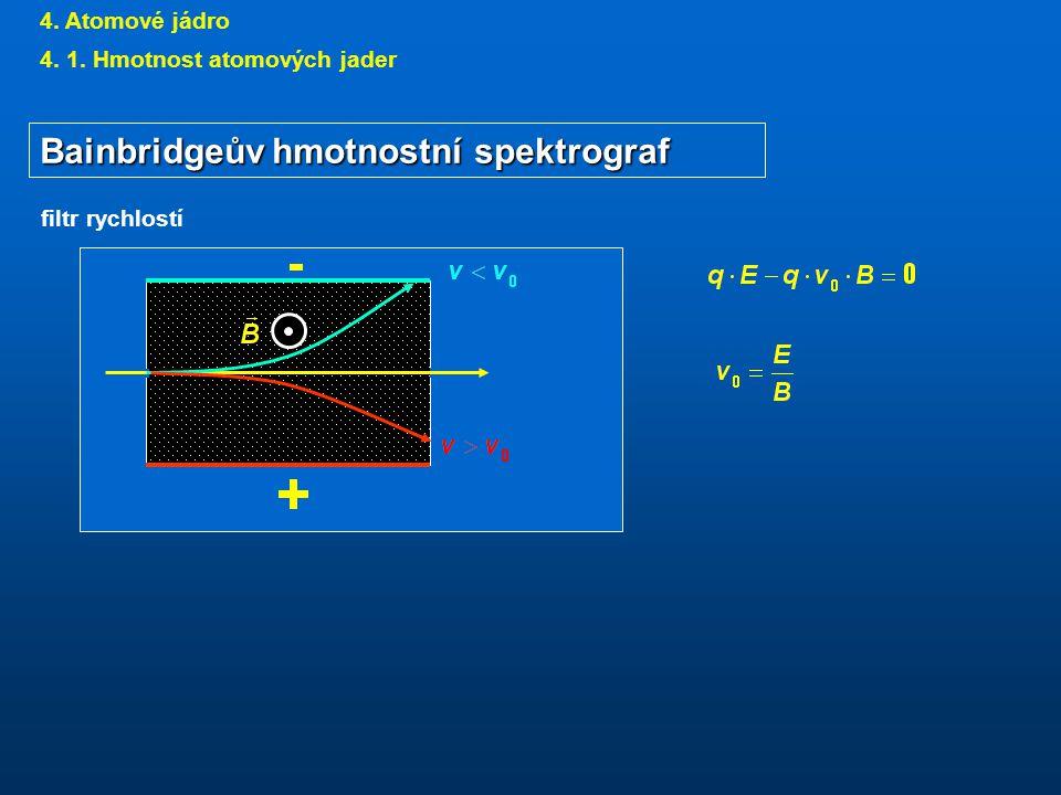 Bainbridgeův hmotnostní spektrograf