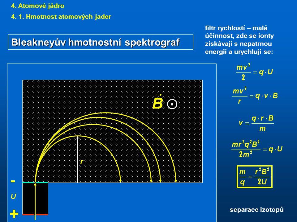 Bleakneyův hmotnostní spektrograf