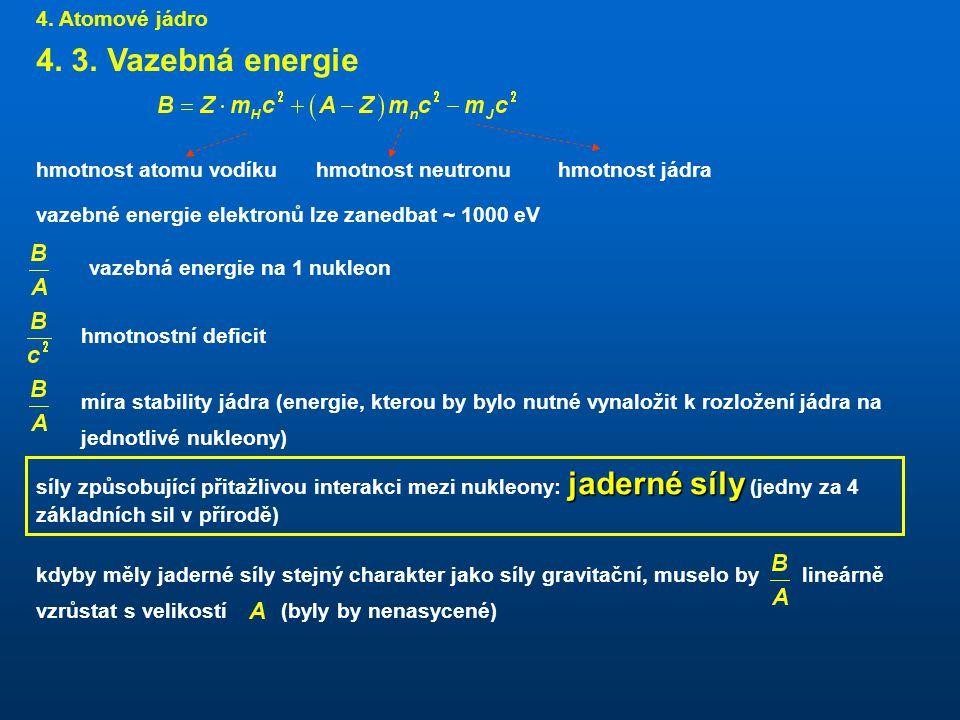 4. 3. Vazebná energie 4. Atomové jádro hmotnost atomu vodíku