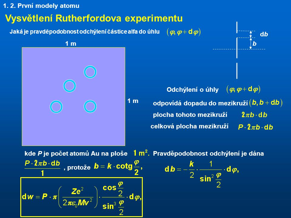 Vysvětlení Rutherfordova experimentu