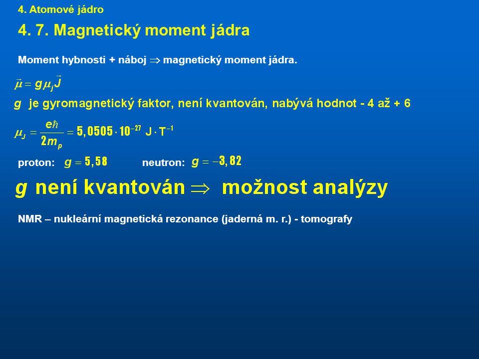 4. 7. Magnetický moment jádra