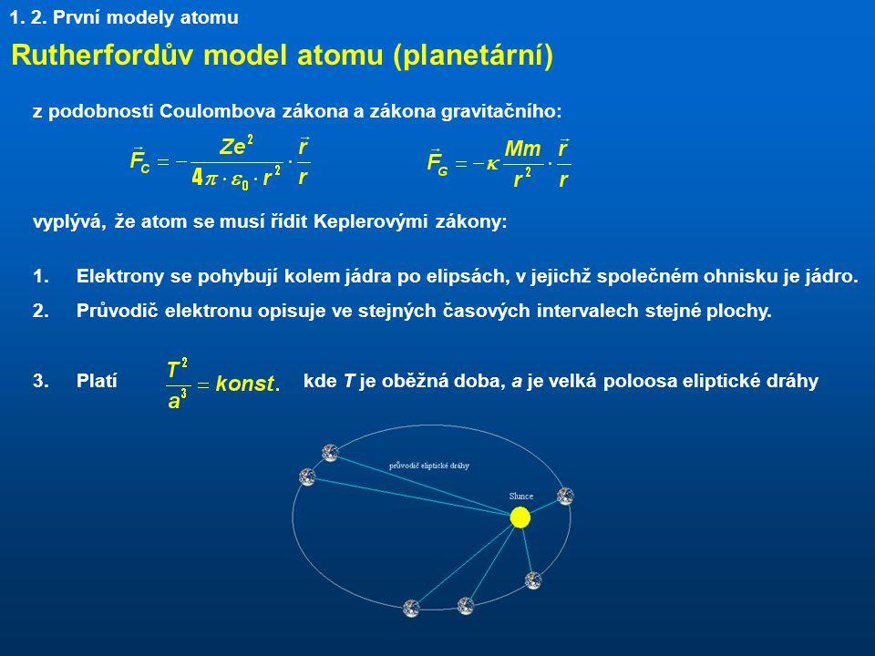 Rutherfordův model atomu (planetární)