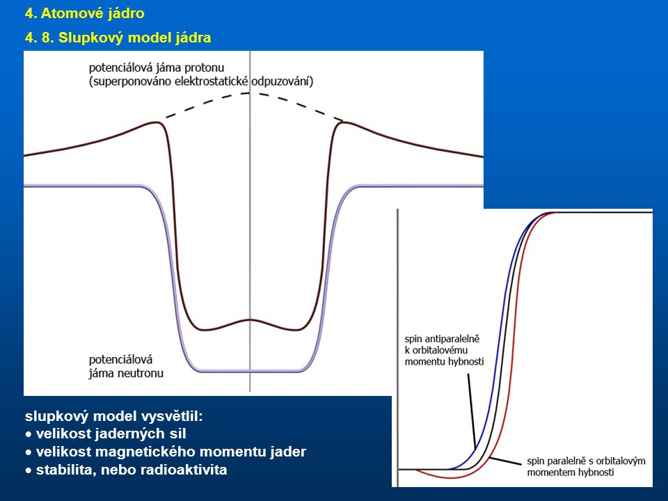 4. Atomové jádro 4. 8. Slupkový model jádra. slupkový model vysvětlil: velikost jaderných sil. velikost magnetického momentu jader.