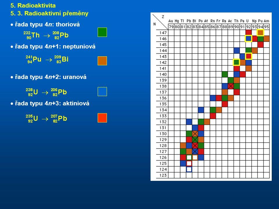 5. Radioaktivita 5. 3. Radioaktivní přeměny. řada typu 4n: thoriová. řada typu 4n+1: neptuniová. řada typu 4n+2: uranová.